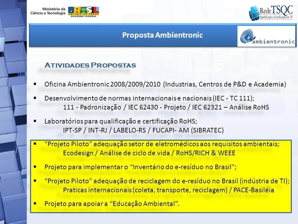 Atividades Propostas  Oficina Ambientronic 2008/2009/2010 (Industrias, Centros de P&D e Academia)  Desenvolvimento de normas internacionais e nacion
