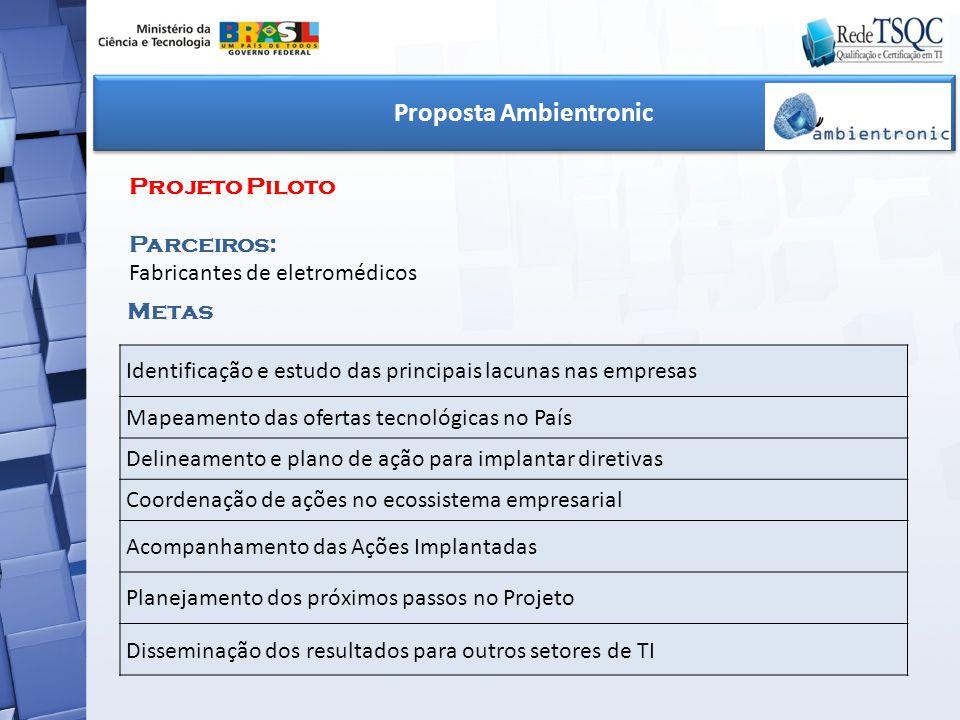 Identificação e estudo das principais lacunas nas empresas Mapeamento das ofertas tecnológicas no País Delineamento e plano de ação para implantar dir
