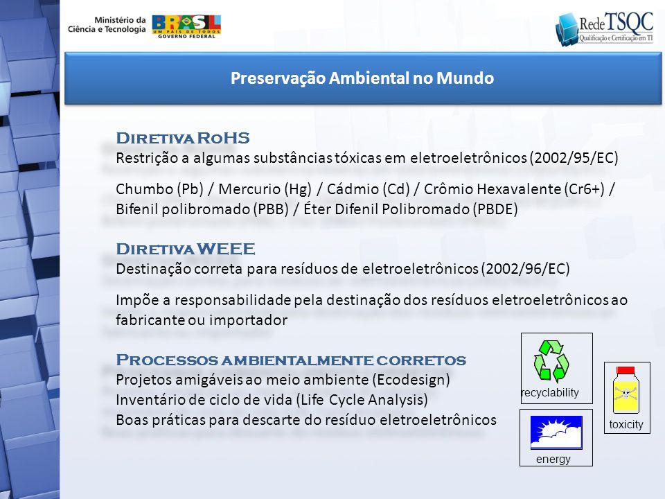 Diretiva RoHS Restrição a algumas substâncias tóxicas em eletroeletrônicos (2002/95/EC) Chumbo (Pb) / Mercurio (Hg) / Cádmio (Cd) / Crômio Hexavalente