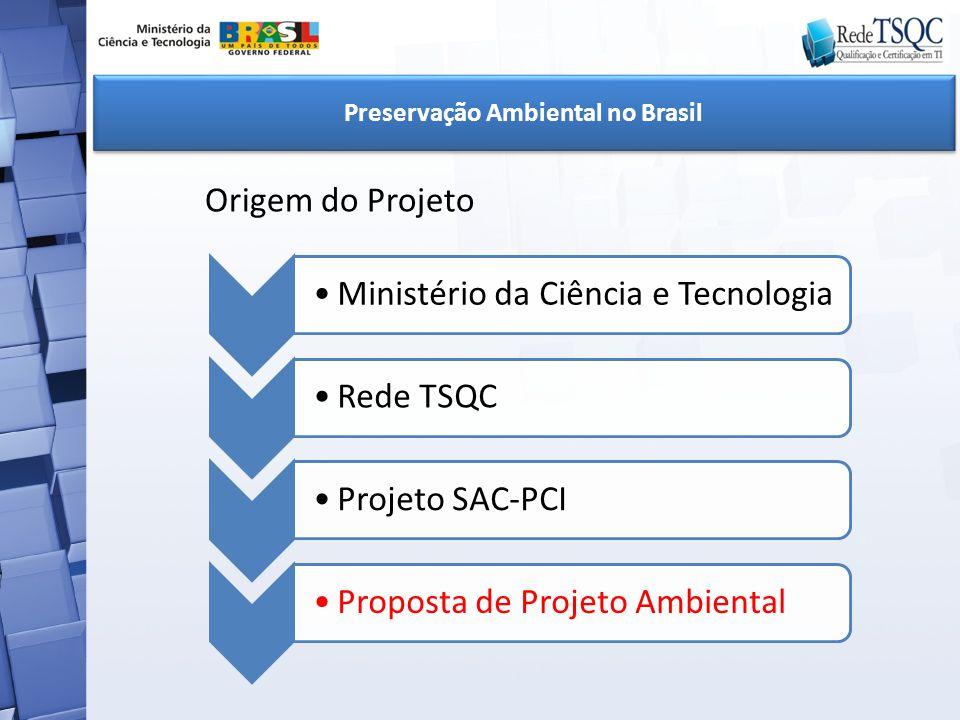 ETAPADESENVOLVIMENTOPERÍODO Estado da arte Brasil e outros países Consulta bibliográfica e Prospecção de instituições afins julho – dezembro/08 Identificação das necessidades do Brasil 1ª.