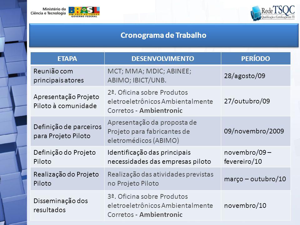 ETAPADESENVOLVIMENTOPERÍODO Reunião com principais atores MCT; MMA; MDIC; ABINEE; ABIMO; IBICT/UNB. 28/agosto/09 Apresentação Projeto Piloto à comunid