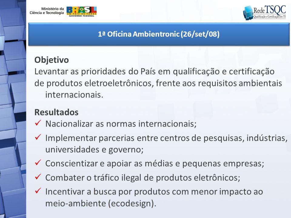 Contribuir com o desenvolvimento sustentável significa oportunidade de inclusão da indústria no mercado global e desenvolvimento tecnológico para o País Divulgar RoHS/WEEE/Ecodesign como oportunidades de crescimento Principais conclusões É necessário preservar o meio ambiente do País, evitando a entrada de produtos em desacordo com os requisitos ambientais Os requisitos das diretivas RoHS/WEEE devem ser compulsórias no Brasil 1ª Oficina Ambientronic (26/set/08)