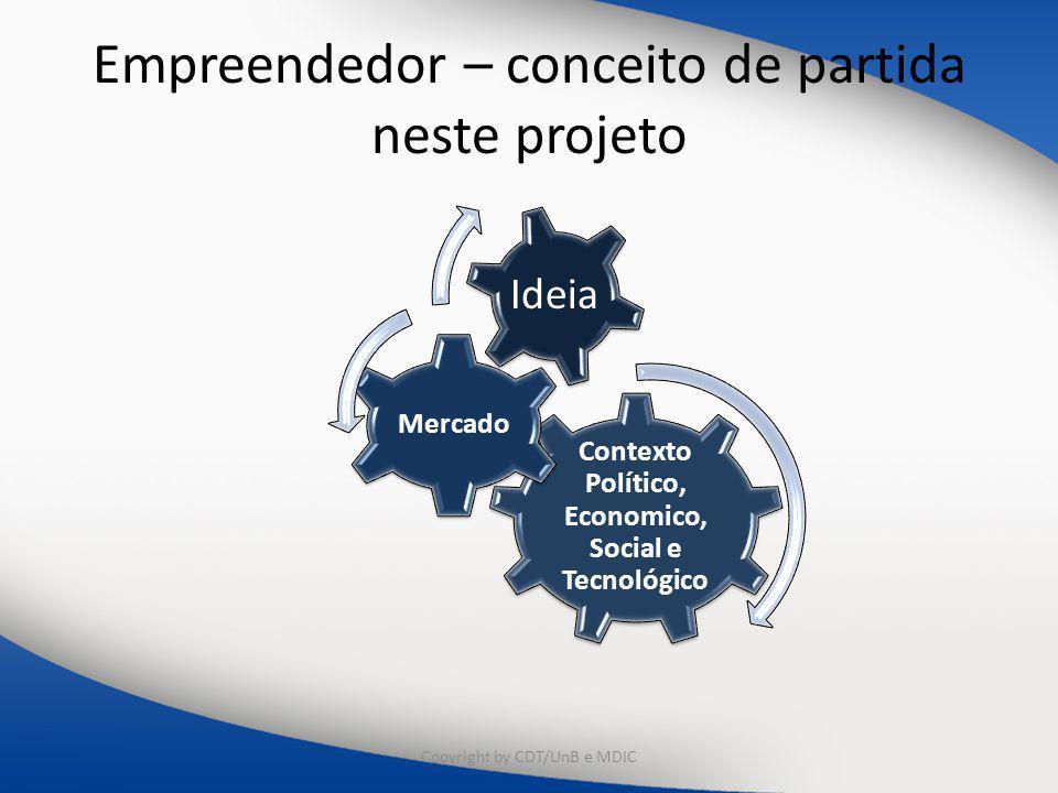Empreendedor – conceito de partida neste projeto Contexto Político, Economico, Social e Tecnológico Mercado Ideia Copyright by CDT/UnB e MDIC