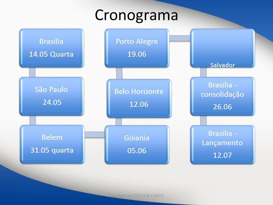 Cronograma Brasília 14.05 Quarta São Paulo 24.05 Belem 31.05 quarta Goiania 05.06 Belo Horizonte 12.06 Porto Alegre 19.06 Brasília - consolidação 26.06 Brasilia - Lançamento 12.07 Salvador 21.06 Copyright by CDT/UnB e MDIC