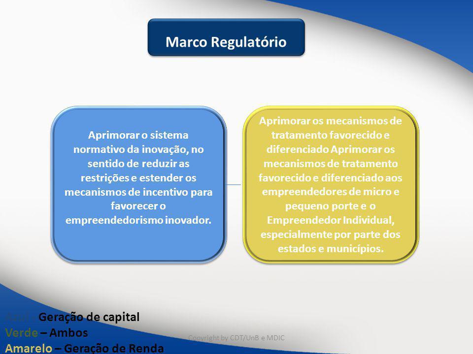 Marco Regulatório Aprimorar os mecanismos de tratamento favorecido e diferenciado Aprimorar os mecanismos de tratamento favorecido e diferenciado aos
