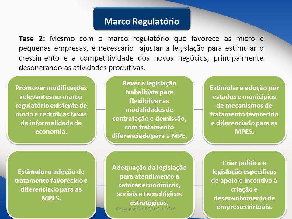 Marco Regulatório Tese 2: Mesmo com o marco regulatório que favorece as micro e pequenas empresas, é necessário ajustar a legislação para estimular o crescimento e a competitividade dos novos negócios, principalmente desonerando as atividades produtivas.