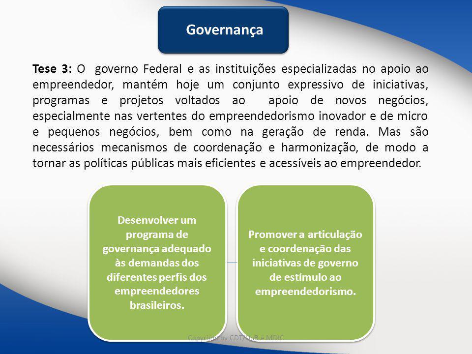 Governança Tese 3: O governo Federal e as instituições especializadas no apoio ao empreendedor, mantém hoje um conjunto expressivo de iniciativas, pro