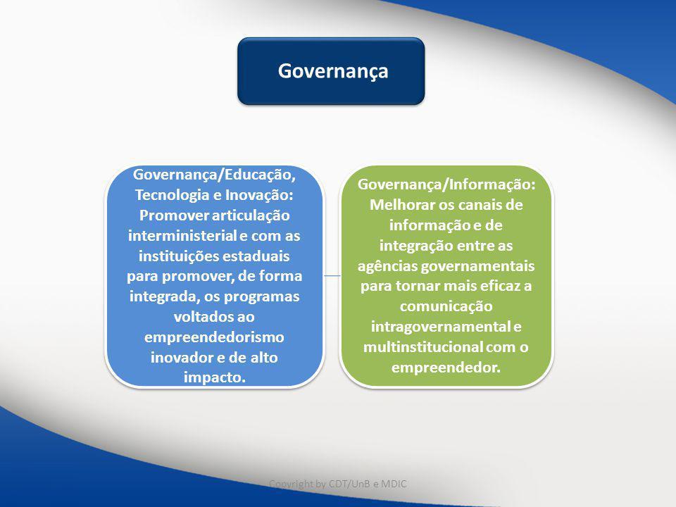 Governança Governança/Educação, Tecnologia e Inovação: Promover articulação interministerial e com as instituições estaduais para promover, de forma integrada, os programas voltados ao empreendedorismo inovador e de alto impacto.