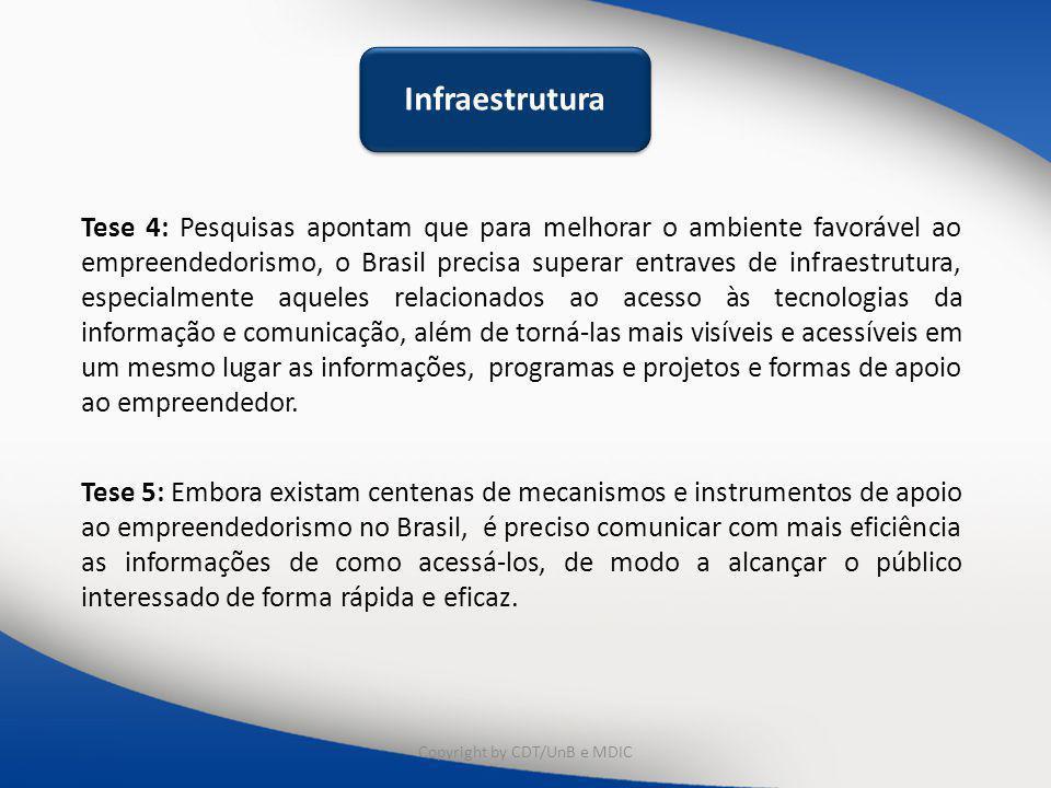 Infraestrutura Tese 4: Pesquisas apontam que para melhorar o ambiente favorável ao empreendedorismo, o Brasil precisa superar entraves de infraestrutu
