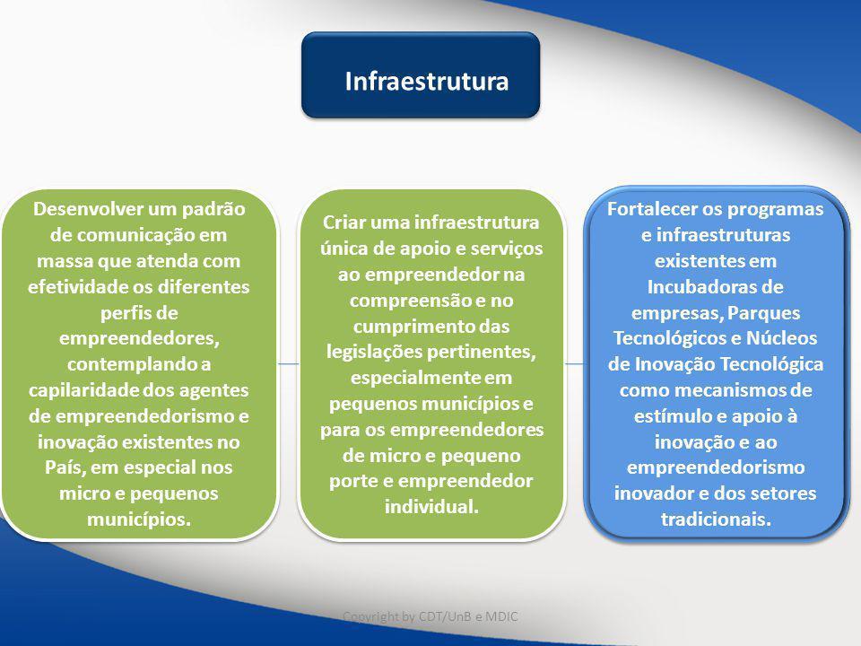 Desenvolver um padrão de comunicação em massa que atenda com efetividade os diferentes perfis de empreendedores, contemplando a capilaridade dos agentes de empreendedorismo e inovação existentes no País, em especial nos micro e pequenos municípios.