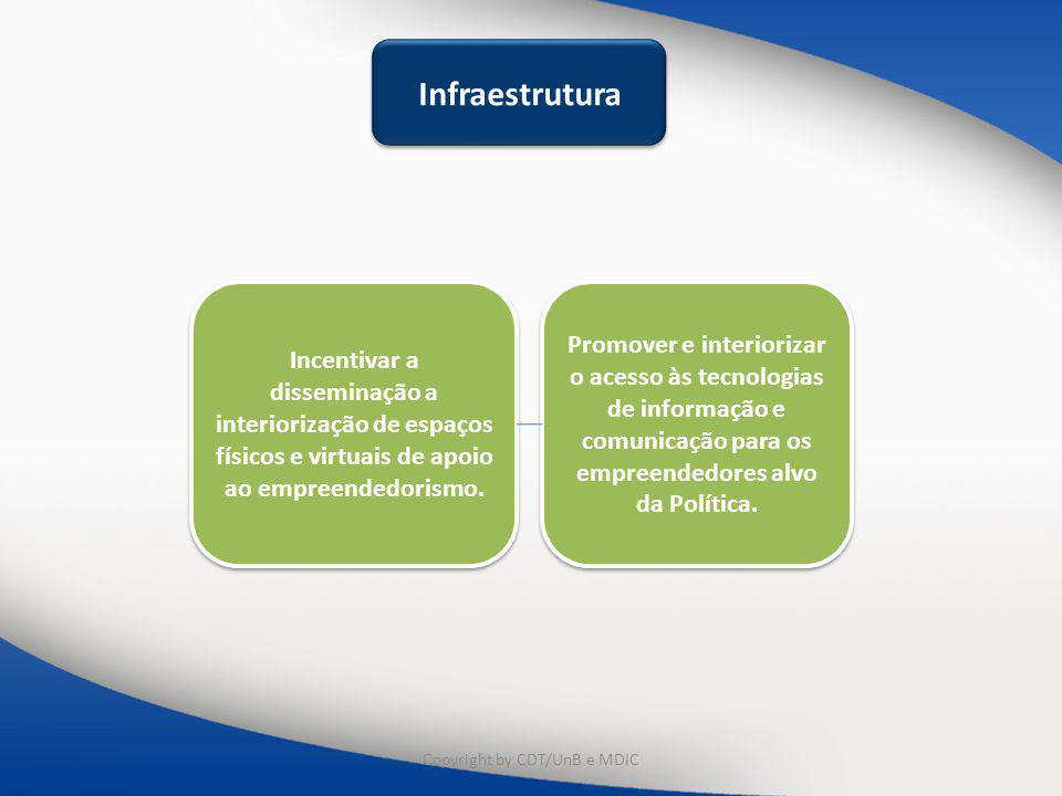 Incentivar a disseminação a interiorização de espaços físicos e virtuais de apoio ao empreendedorismo. Promover e interiorizar o acesso às tecnologias