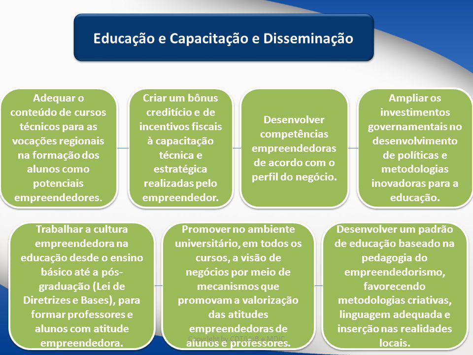 Trabalhar a cultura empreendedora na educação desde o ensino básico até a pós- graduação (Lei de Diretrizes e Bases), para formar professores e alunos