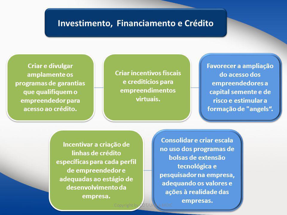 Educação e Capacitação Investimento, Financiamento e Crédito Criar e divulgar amplamente os programas de garantias que qualifiquem o empreendedor para acesso ao crédito.