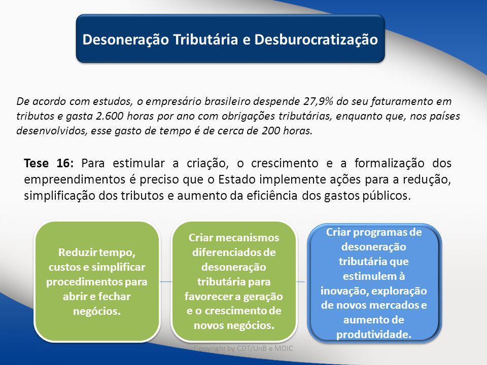 Educação e Capacitação De acordo com estudos, o empresário brasileiro despende 27,9% do seu faturamento em tributos e gasta 2.600 horas por ano com ob
