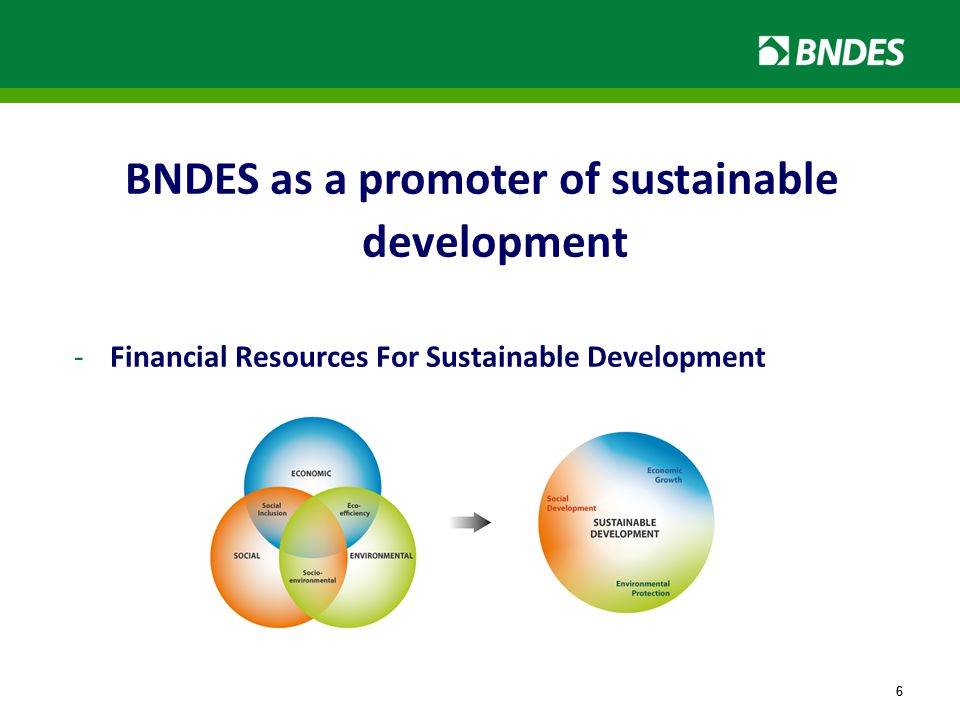 66 BNDES as a promoter of sustainable development -Financial Resources For Sustainable Development