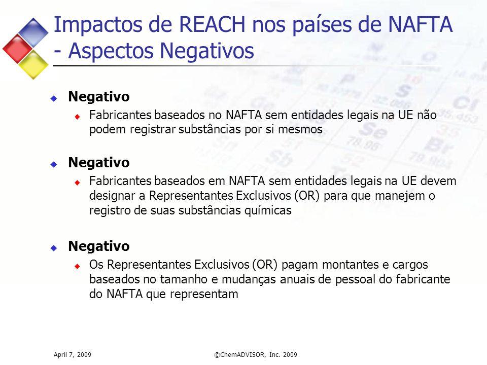 Impactos de REACH nos países de NAFTA - Aspectos Negativos  Negativo  Fabricantes baseados no NAFTA sem entidades legais na UE não podem registrar s