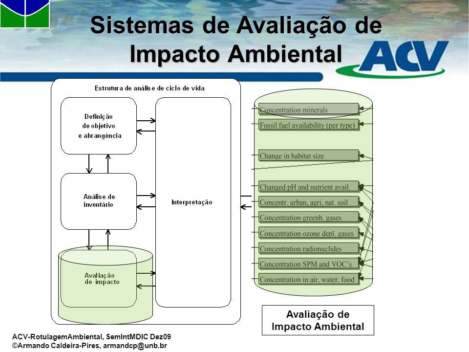 ACV-RotulagemAmbiental, SemIntMDIC Dez09 ©Armando Caldeira-Pires, armandcp@unb.br ISO-14040 Avaliação de Impacto Ambiental Sistemas de Avaliação de Im