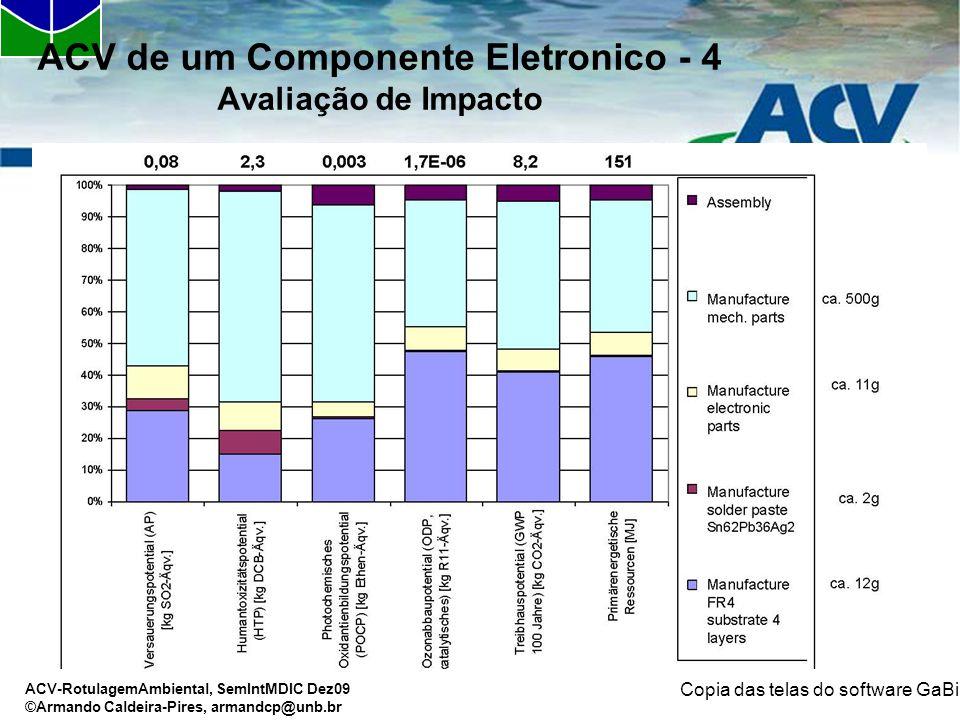 ACV-RotulagemAmbiental, SemIntMDIC Dez09 ©Armando Caldeira-Pires, armandcp@unb.br ACV de um Componente Eletronico - 4 Avaliação de Impacto Copia das t