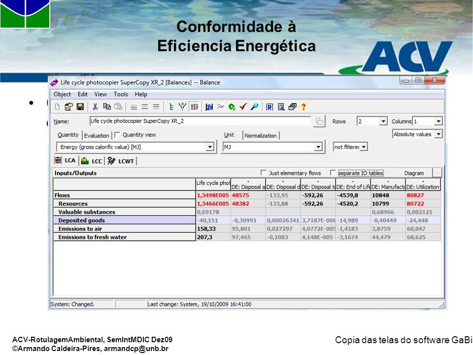 ACV-RotulagemAmbiental, SemIntMDIC Dez09 ©Armando Caldeira-Pires, armandcp@unb.br Conformidade à Eficiencia Energética Caracterização de consumos ener