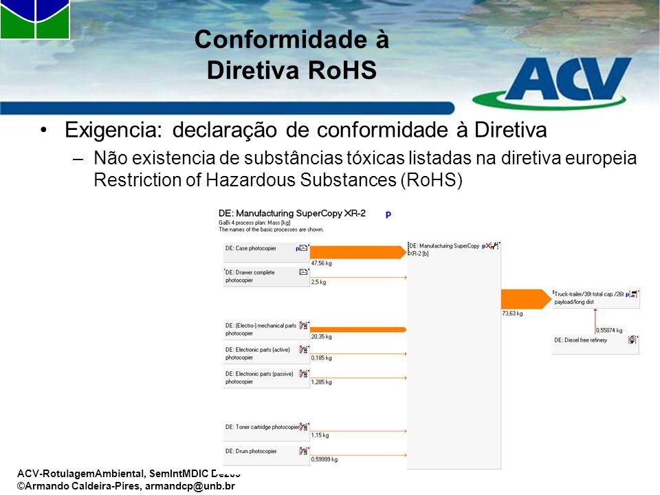 ACV-RotulagemAmbiental, SemIntMDIC Dez09 ©Armando Caldeira-Pires, armandcp@unb.br Conformidade à Diretiva RoHS Exigencia: declaração de conformidade à