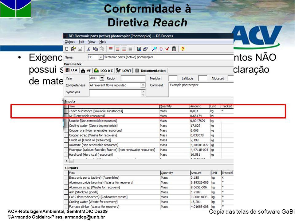 ACV-RotulagemAmbiental, SemIntMDIC Dez09 ©Armando Caldeira-Pires, armandcp@unb.br Conformidade à Diretiva Reach Exigencia: comprovar que a cadeia de s
