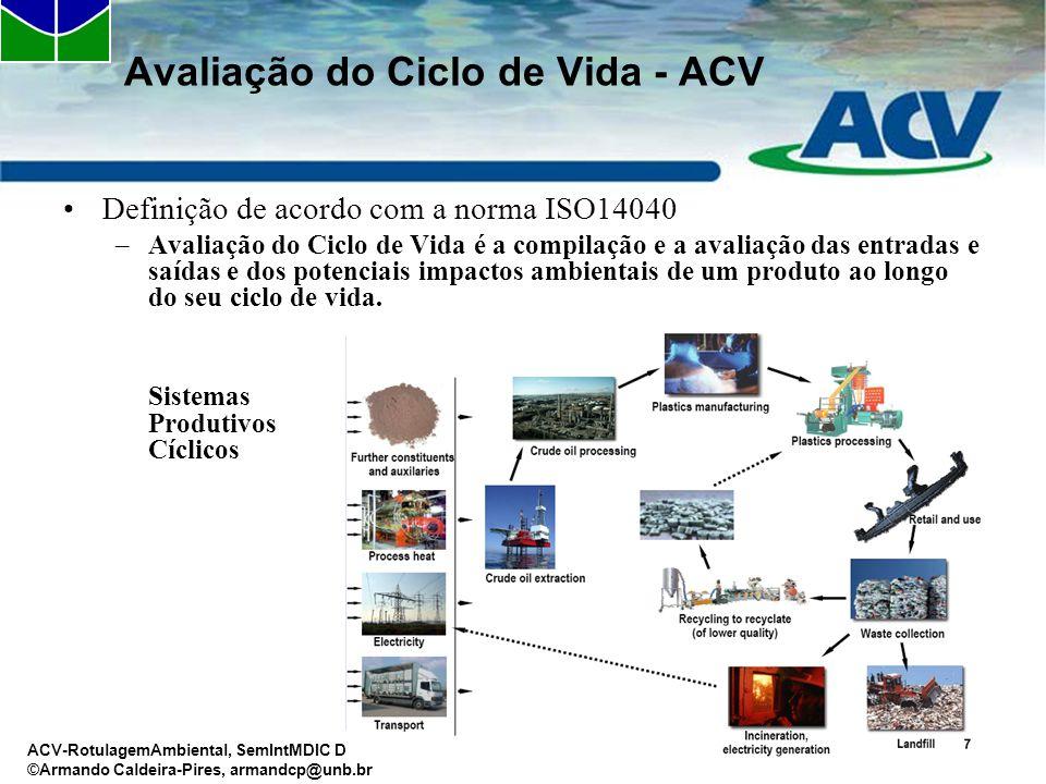 ACV-RotulagemAmbiental, SemIntMDIC Dez09 ©Armando Caldeira-Pires, armandcp@unb.br Avaliação do Ciclo de Vida - ACV Definição de acordo com a norma ISO