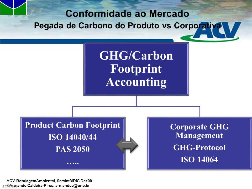 ACV-RotulagemAmbiental, SemIntMDIC Dez09 ©Armando Caldeira-Pires, armandcp@unb.br GHG/Carbon Footprint Accounting Product Carbon Footprint ISO 14040/4