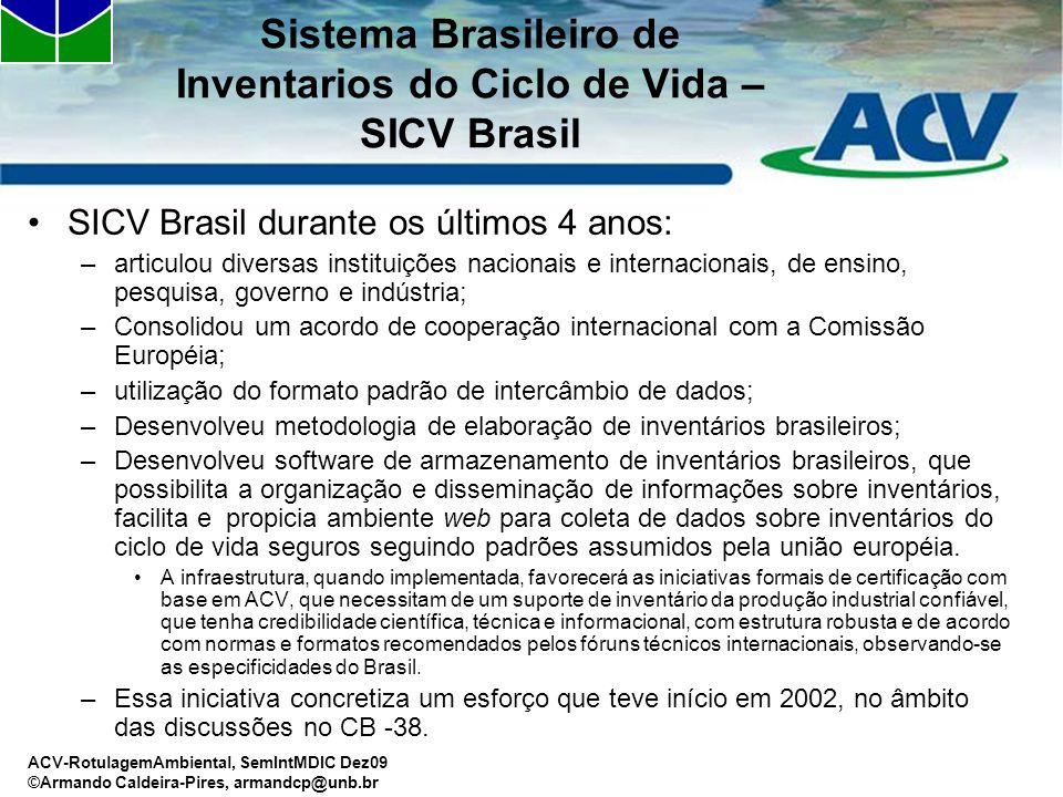 ACV-RotulagemAmbiental, SemIntMDIC Dez09 ©Armando Caldeira-Pires, armandcp@unb.br Sistema Brasileiro de Inventarios do Ciclo de Vida – SICV Brasil SIC