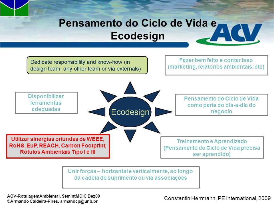ACV-RotulagemAmbiental, SemIntMDIC Dez09 ©Armando Caldeira-Pires, armandcp@unb.br Pensamento do Ciclo de Vida e Ecodesign Responsabilidade dedicada e