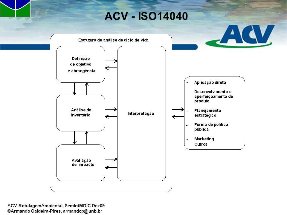 ACV-RotulagemAmbiental, SemIntMDIC Dez09 ©Armando Caldeira-Pires, armandcp@unb.br ACV - ISO14040