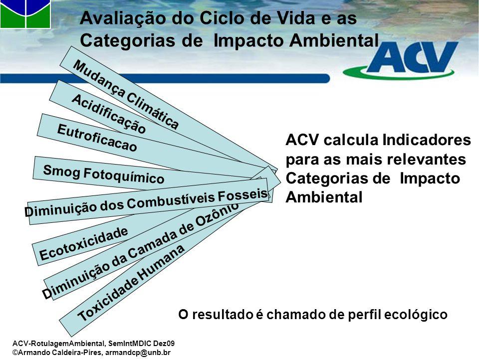 ACV-RotulagemAmbiental, SemIntMDIC Dez09 ©Armando Caldeira-Pires, armandcp@unb.br ACV calcula Indicadores para as mais relevantes Categorias de Impact