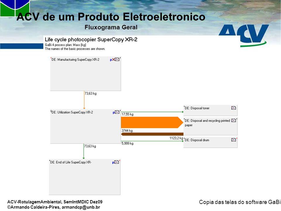 ACV-RotulagemAmbiental, SemIntMDIC Dez09 ©Armando Caldeira-Pires, armandcp@unb.br ACV de um Produto Eletroeletronico Fluxograma Geral Copia das telas