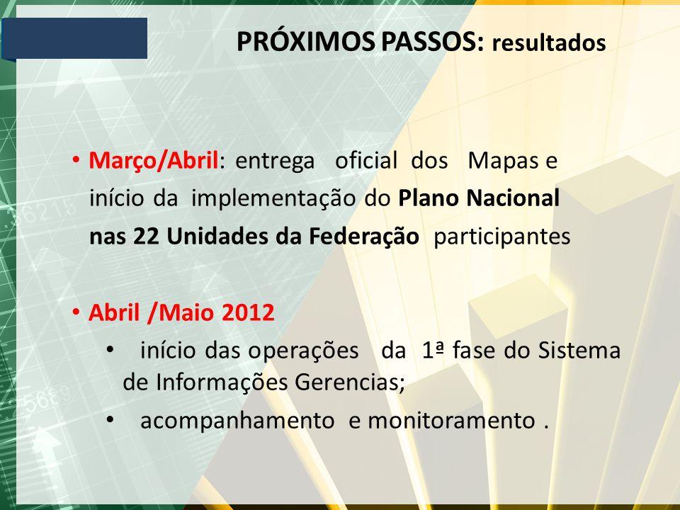 PRÓXIMOS PASSOS: resultados Março/Abril: entrega oficial dos Mapas e início da implementação do Plano Nacional nas 22 Unidades da Federação participan