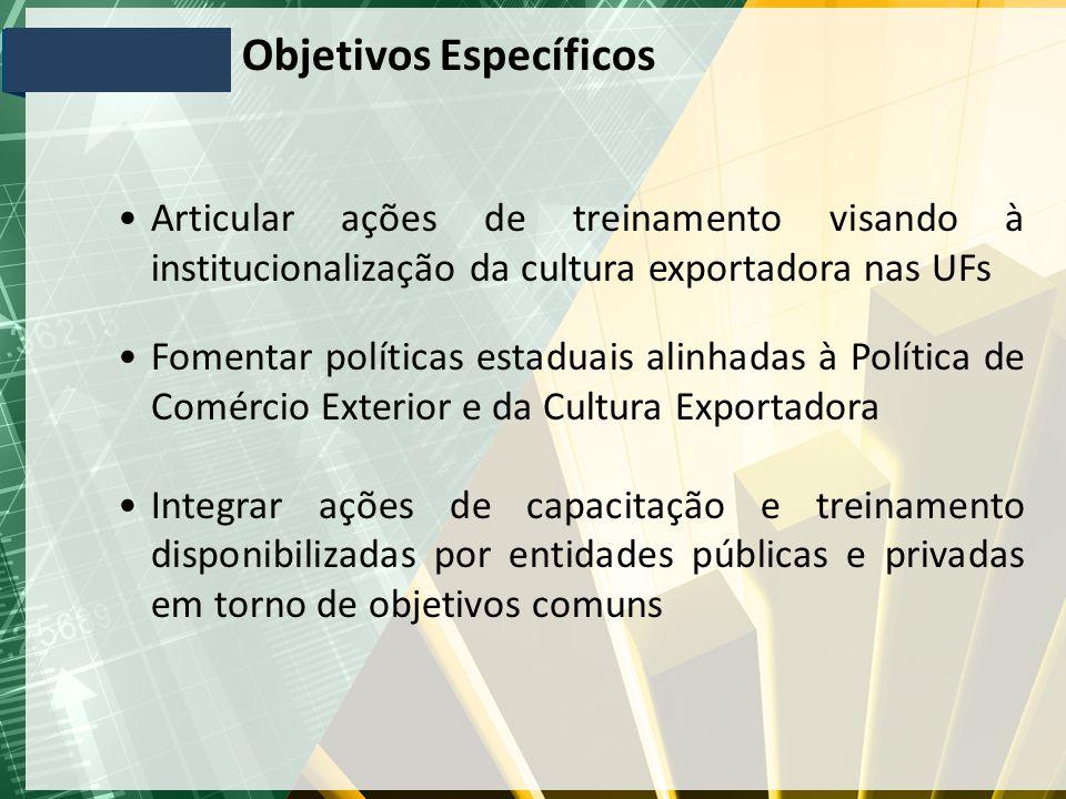Objetivos Específicos Articular ações de treinamento visando à institucionalização da cultura exportadora nas UFs Fomentar políticas estaduais alinhadas à Política de Comércio Exterior e da Cultura Exportadora Integrar ações de capacitação e treinamento disponibilizadas por entidades públicas e privadas em torno de objetivos comuns