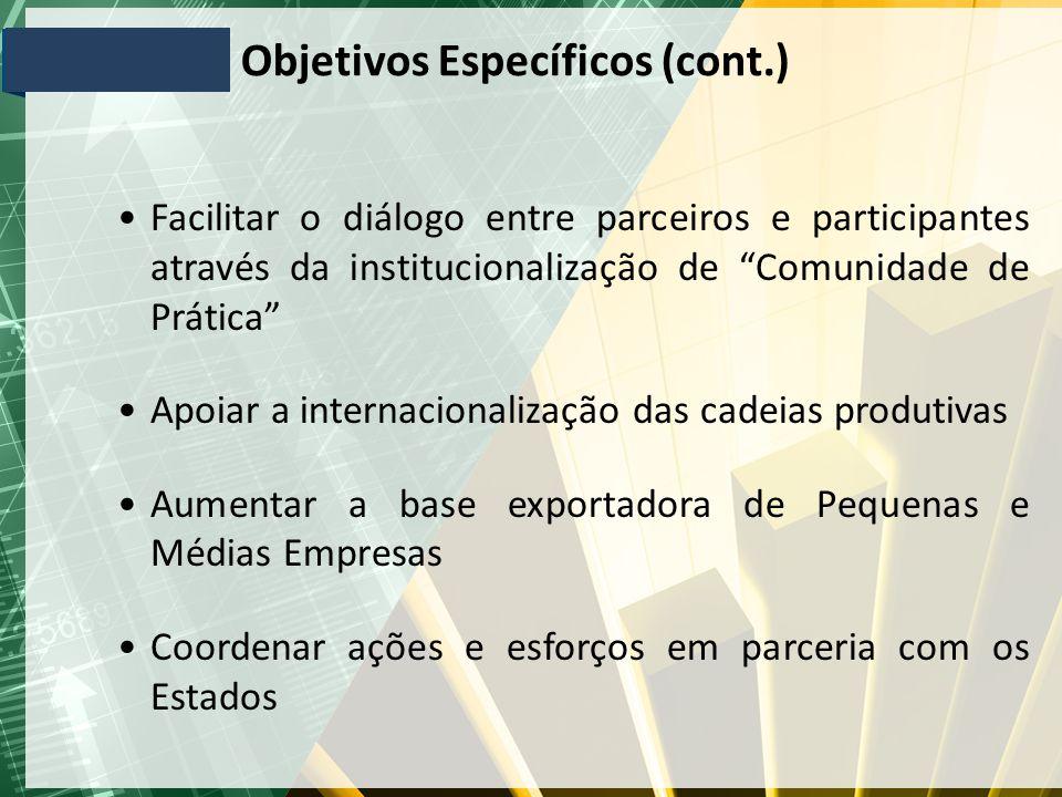 """Objetivos Específicos (cont.) Facilitar o diálogo entre parceiros e participantes através da institucionalização de """"Comunidade de Prática"""" Apoiar a i"""