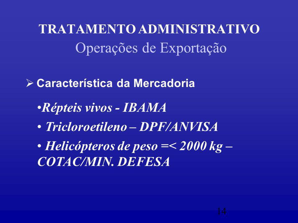 14 TRATAMENTO ADMINISTRATIVO Operações de Exportação  Característica da Mercadoria Répteis vivos - IBAMA Tricloroetileno – DPF/ANVISA Helicópteros de peso =< 2000 kg – COTAC/MIN.