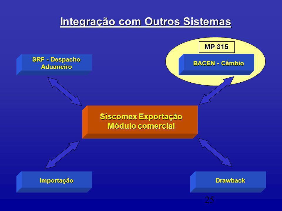 25 Siscomex Exportação Módulo comercial BACEN - Câmbio Drawback SRF - Despacho Aduaneiro Importação Integração com Outros Sistemas MP 315