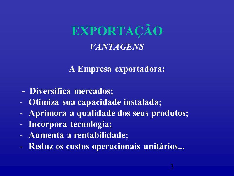 3 EXPORTAÇÃO VANTAGENS A Empresa exportadora: - Diversifica mercados; -Otimiza sua capacidade instalada; -Aprimora a qualidade dos seus produtos; -Incorpora tecnologia; -Aumenta a rentabilidade; -Reduz os custos operacionais unitários...