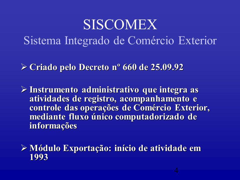 4 SISCOMEX Sistema Integrado de Comércio Exterior  Criado pelo Decreto nº 660 de 25.09.92  Instrumento administrativo que integra as atividades de registro, acompanhamento e controle das operações de Comércio Exterior, mediante fluxo único computadorizado de informações  Módulo Exportação: início de atividade em 1993