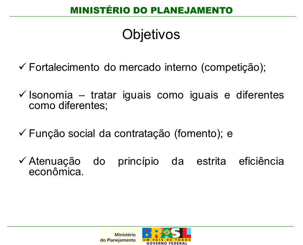 MINISTÉRIO DO PLANEJAMENTO Objetivos Fortalecimento do mercado interno (competição); Isonomia – tratar iguais como iguais e diferentes como diferentes