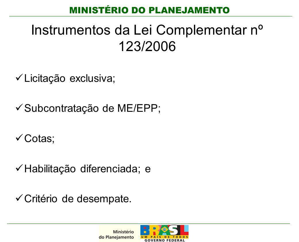 MINISTÉRIO DO PLANEJAMENTO Instrumentos da Lei Complementar nº 123/2006 Licitação exclusiva; Subcontratação de ME/EPP; Cotas; Habilitação diferenciada