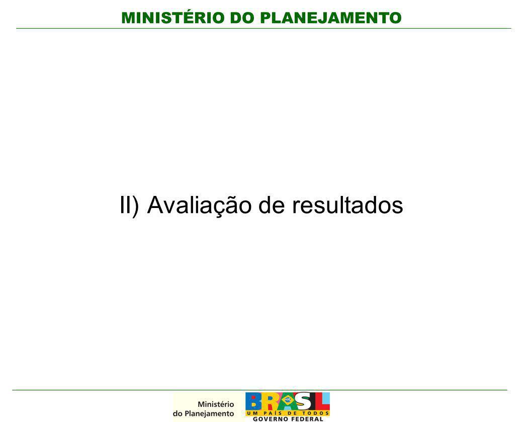 MINISTÉRIO DO PLANEJAMENTO II) Avaliação de resultados