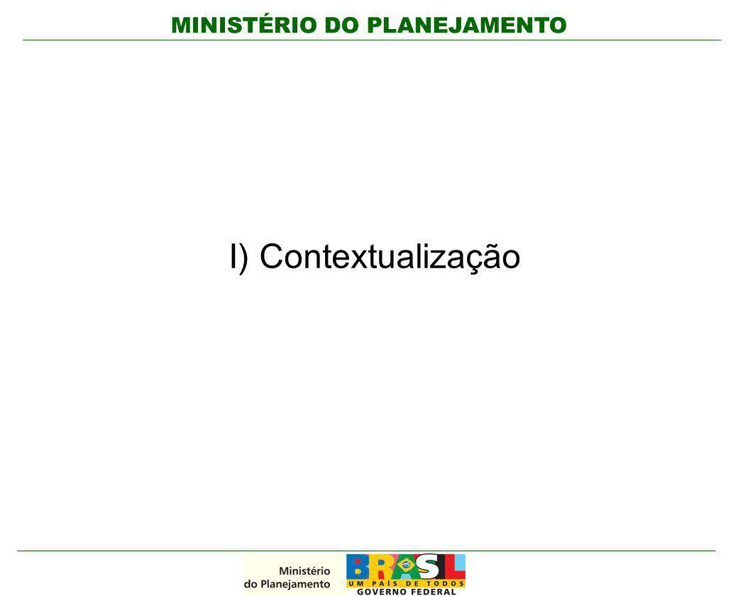 MINISTÉRIO DO PLANEJAMENTO I) Contextualização