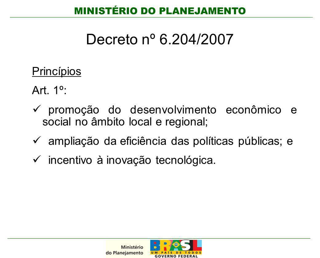 MINISTÉRIO DO PLANEJAMENTO Decreto nº 6.204/2007 Princípios Art. 1º: promoção do desenvolvimento econômico e social no âmbito local e regional; amplia
