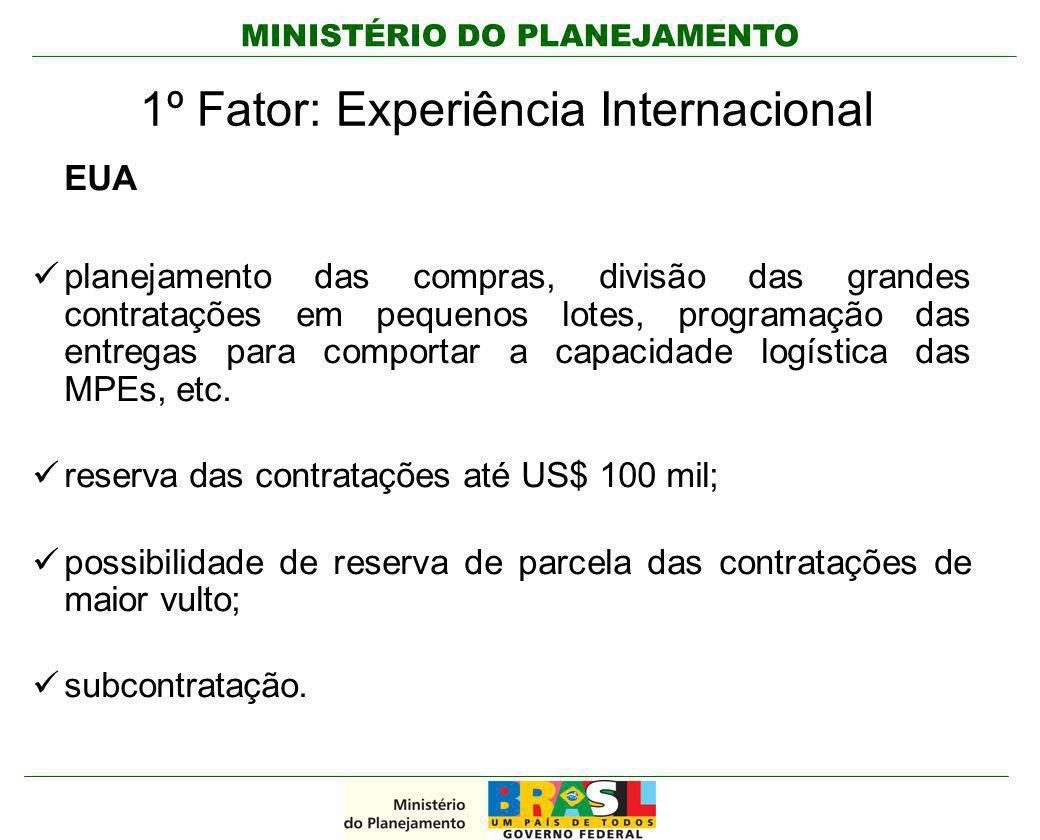 MINISTÉRIO DO PLANEJAMENTO 1º Fator: Experiência Internacional EUA planejamento das compras, divisão das grandes contratações em pequenos lotes, progr