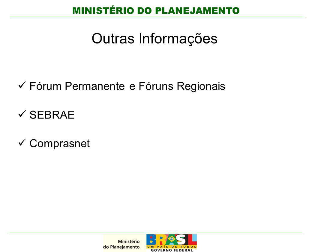 Outras Informações Fórum Permanente e Fóruns Regionais SEBRAE Comprasnet