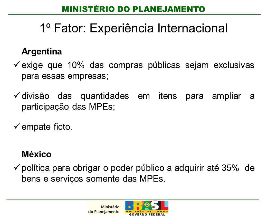MINISTÉRIO DO PLANEJAMENTO 1º Fator: Experiência Internacional Argentina exige que 10% das compras públicas sejam exclusivas para essas empresas; divi