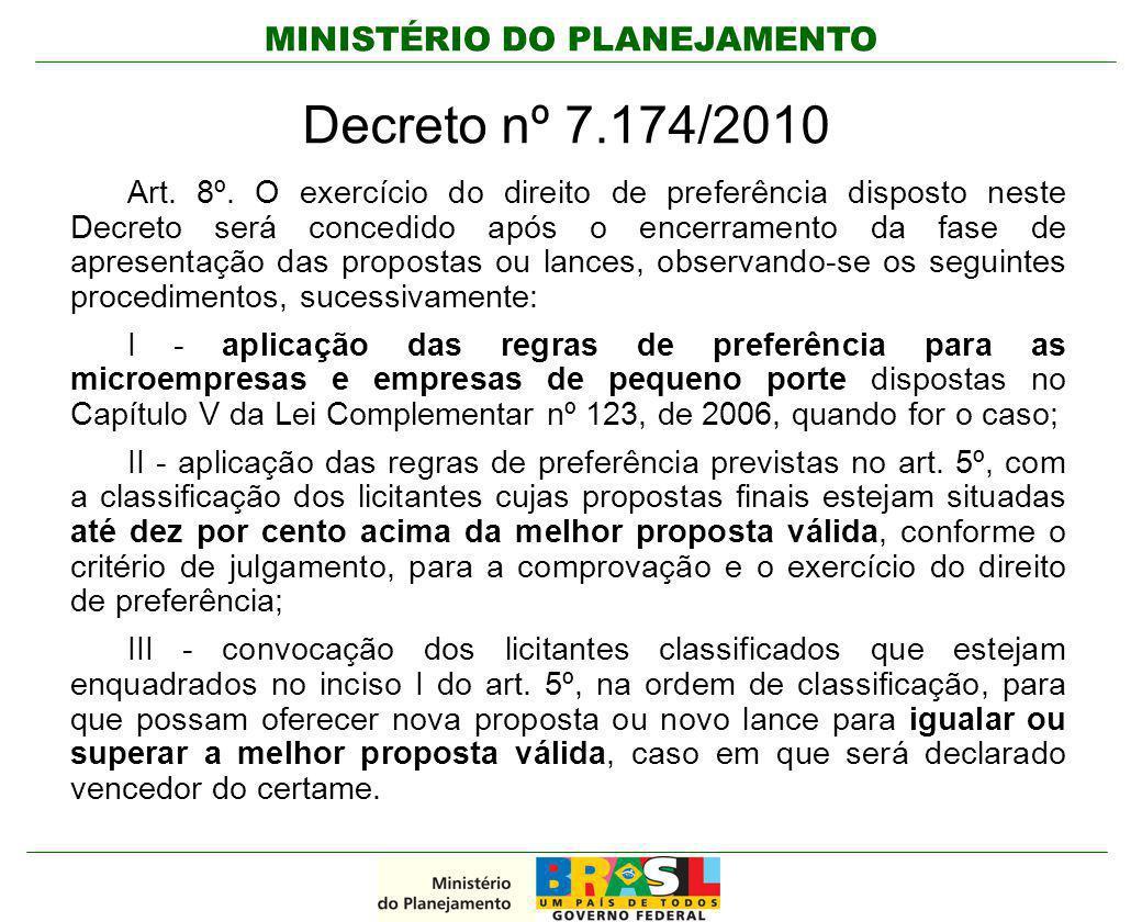 MINISTÉRIO DO PLANEJAMENTO Decreto nº 7.174/2010 Art. 8º. O exercício do direito de preferência disposto neste Decreto será concedido após o encerrame