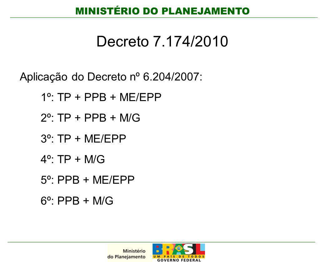 MINISTÉRIO DO PLANEJAMENTO Decreto 7.174/2010 Aplicação do Decreto nº 6.204/2007: 1º: TP + PPB + ME/EPP 2º: TP + PPB + M/G 3º: TP + ME/EPP 4º: TP + M/