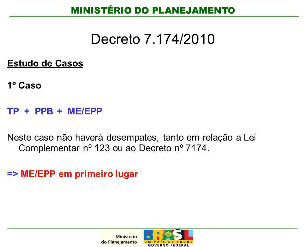 MINISTÉRIO DO PLANEJAMENTO Decreto 7.174/2010 Estudo de Casos 1º Caso TP + PPB + ME/EPP Neste caso não haverá desempates, tanto em relação a Lei Compl